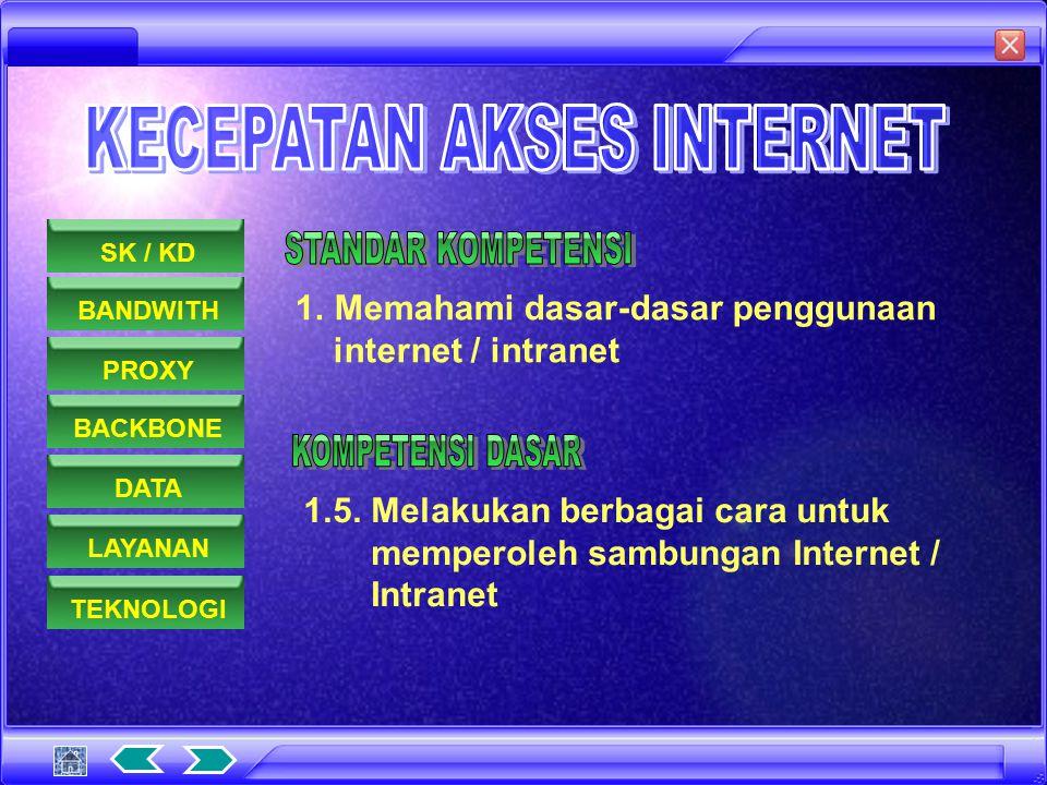 KECEPATAN AKSES INTERNET