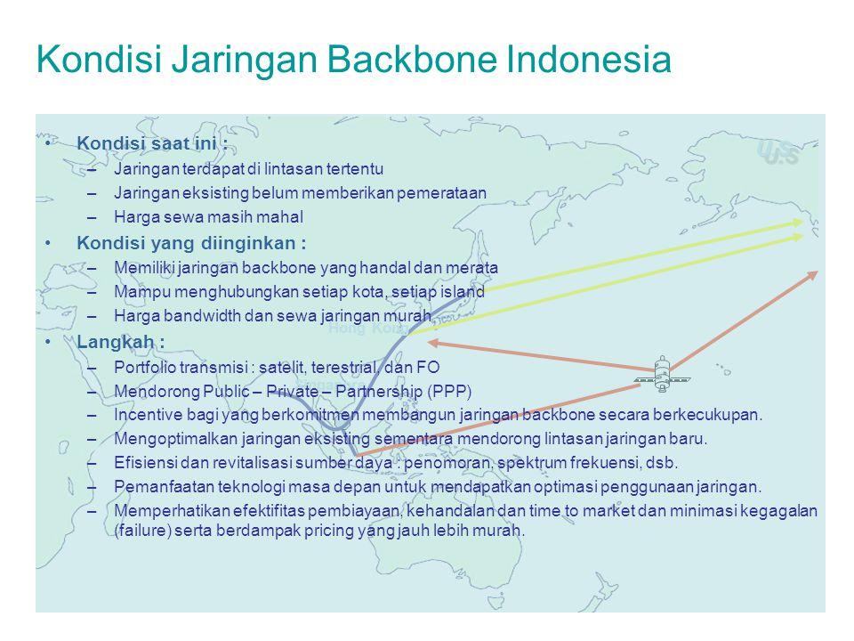 Kondisi Jaringan Backbone Indonesia