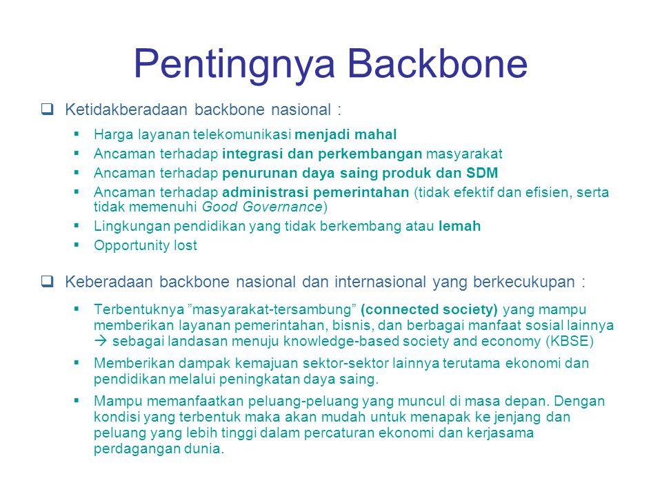 Pentingnya Backbone Ketidakberadaan backbone nasional :