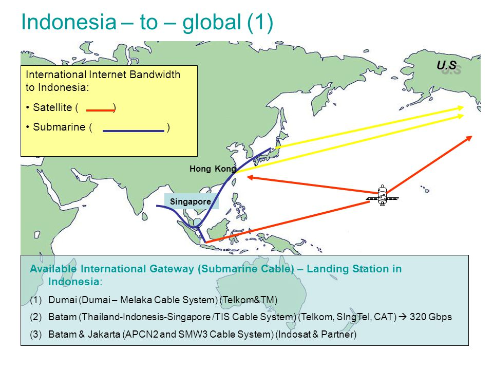 Indonesia – to – global (1)