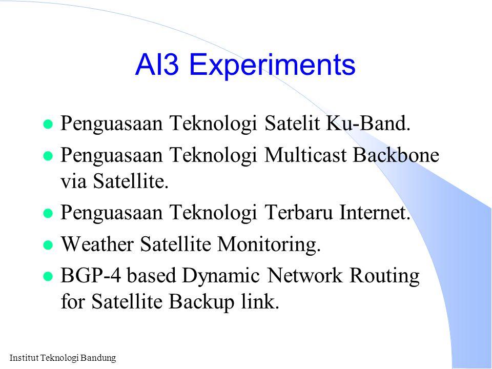 AI3 Experiments Penguasaan Teknologi Satelit Ku-Band.