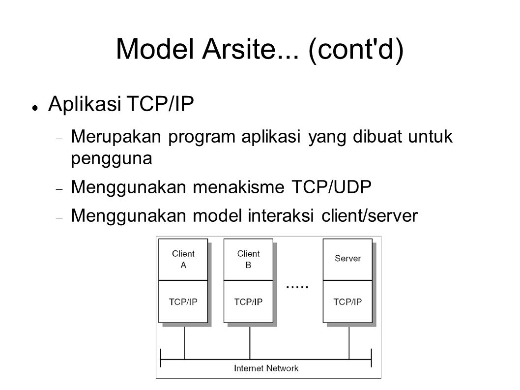 Model Arsite... (cont d) Aplikasi TCP/IP