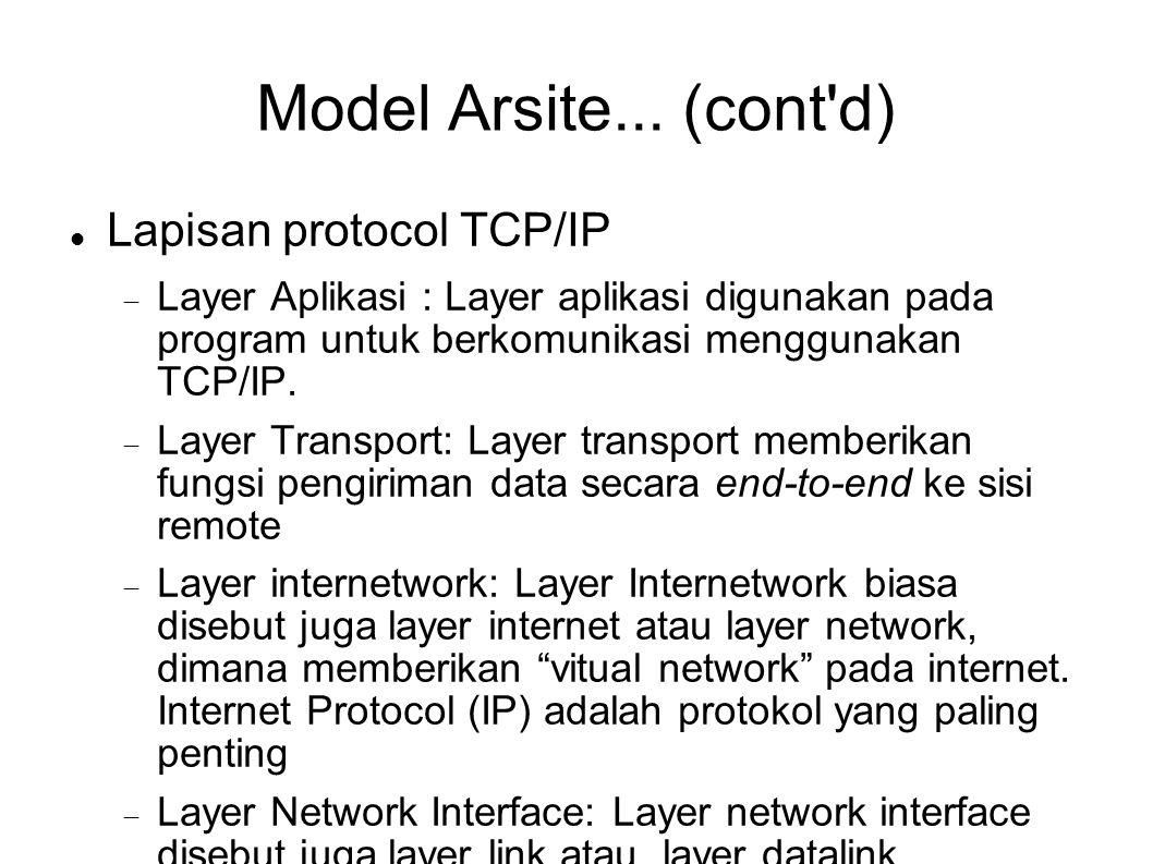 Model Arsite... (cont d) Lapisan protocol TCP/IP