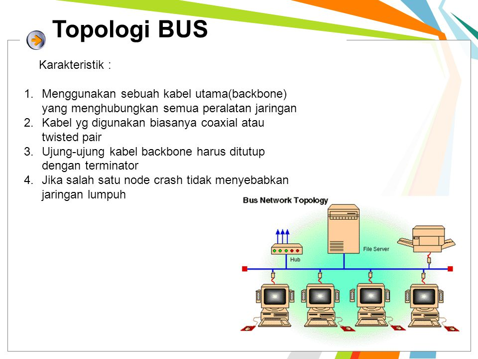 Topologi BUS Karakteristik :