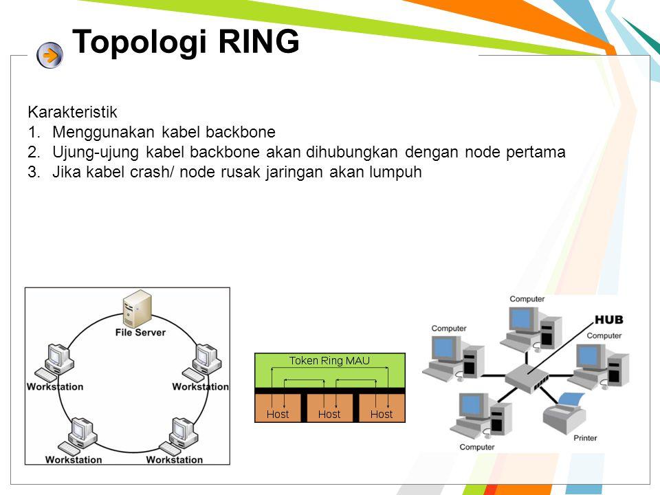 Topologi RING Karakteristik Menggunakan kabel backbone