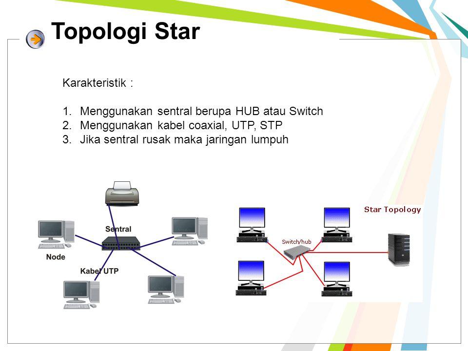 Topologi Star Karakteristik :