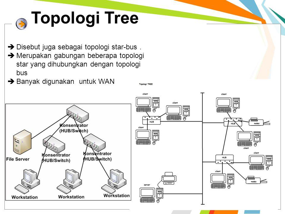 Topologi Tree Disebut juga sebagai topologi star-bus .
