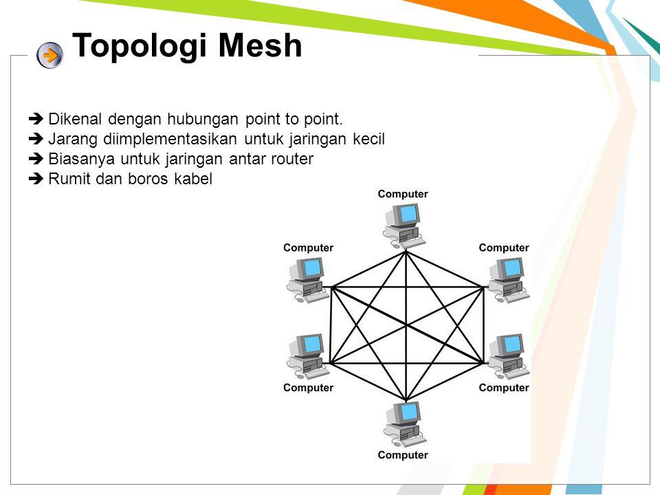 Topologi Mesh Dikenal dengan hubungan point to point.