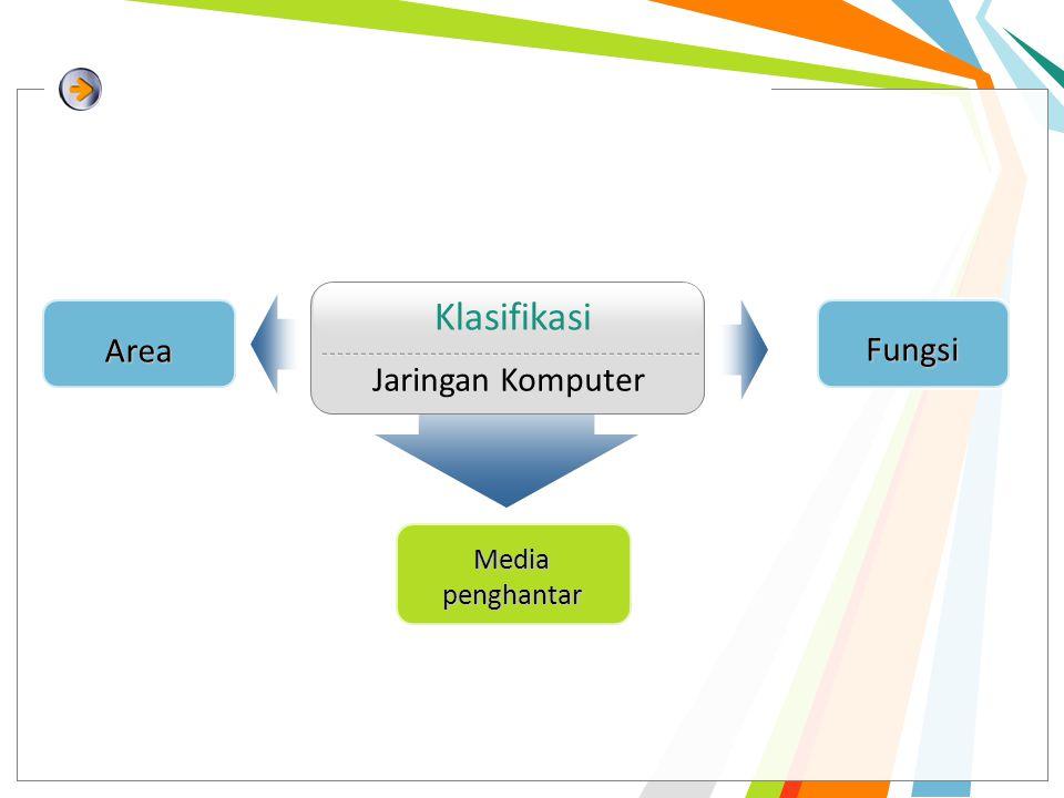 Klasifikasi Area Fungsi Jaringan Komputer Media penghantar