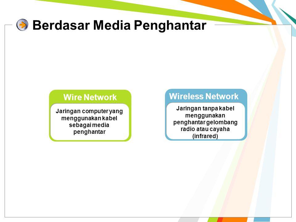 Berdasar Media Penghantar