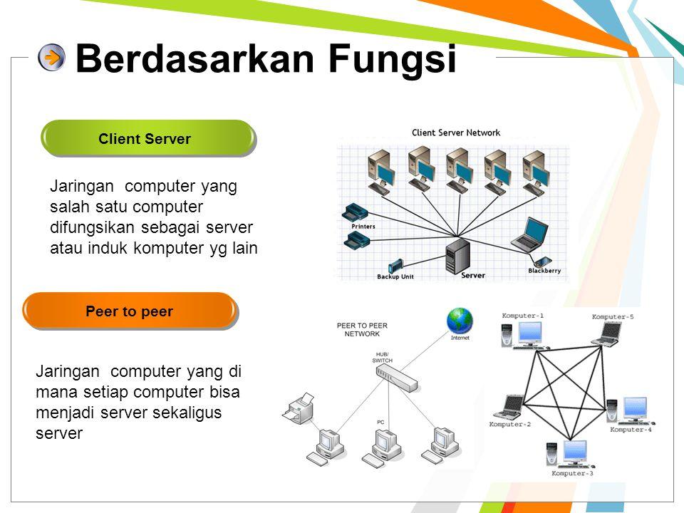 Berdasarkan Fungsi Client Server. Jaringan computer yang salah satu computer difungsikan sebagai server atau induk komputer yg lain.