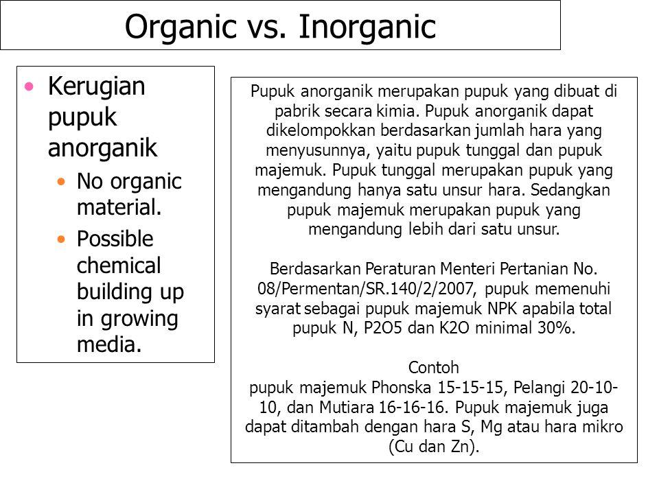 Organic vs. Inorganic Kerugian pupuk anorganik No organic material.