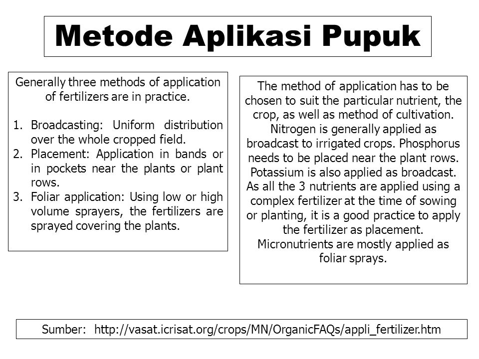 Metode Aplikasi Pupuk Generally three methods of application of fertilizers are in practice.