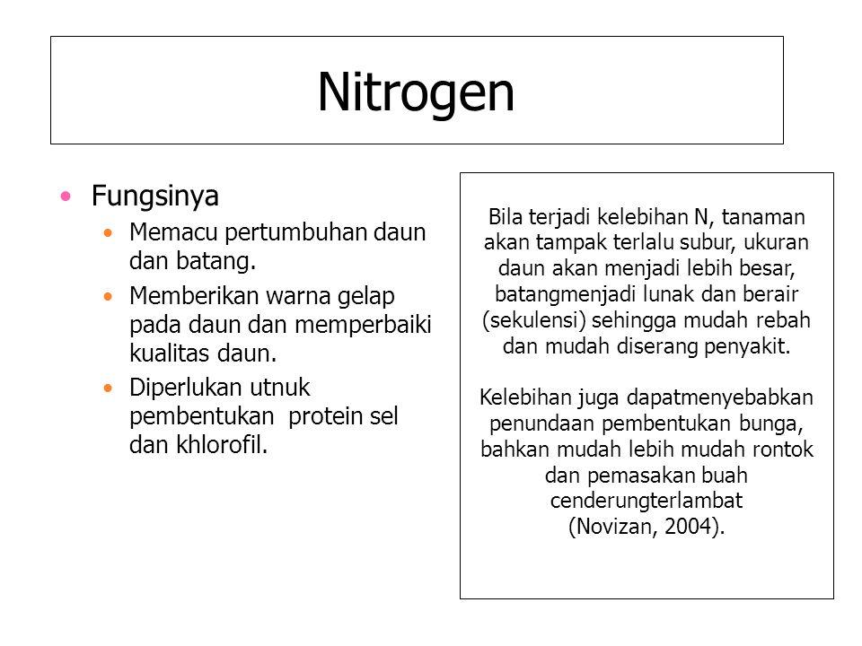 Nitrogen Fungsinya Memacu pertumbuhan daun dan batang.