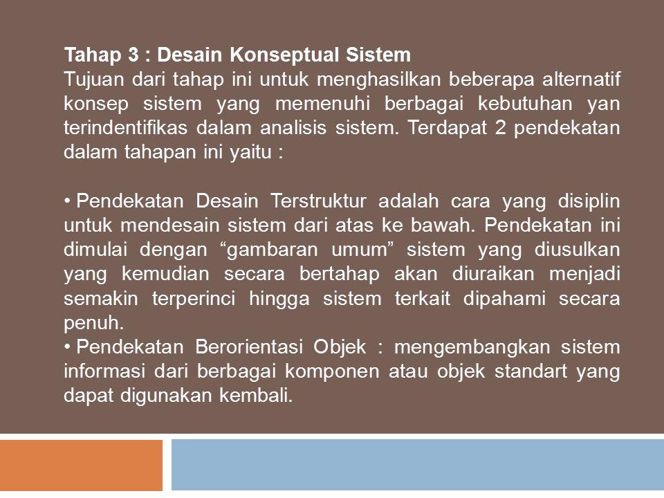 Tahap 3 : Desain Konseptual Sistem