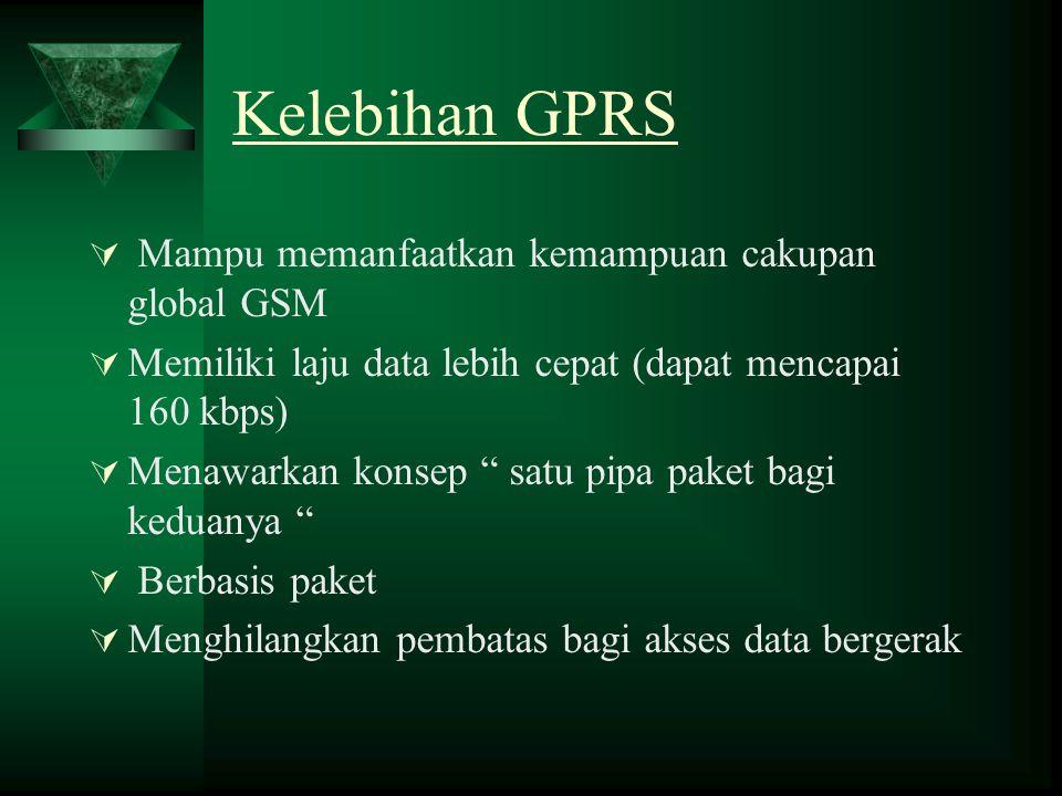 Kelebihan GPRS Mampu memanfaatkan kemampuan cakupan global GSM
