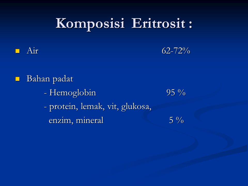 Komposisi Eritrosit : Air 62-72% Bahan padat - Hemoglobin 95 %