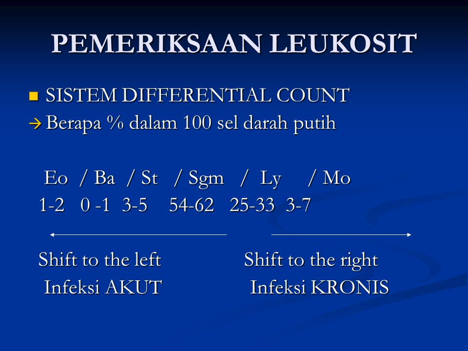 PEMERIKSAAN LEUKOSIT SISTEM DIFFERENTIAL COUNT