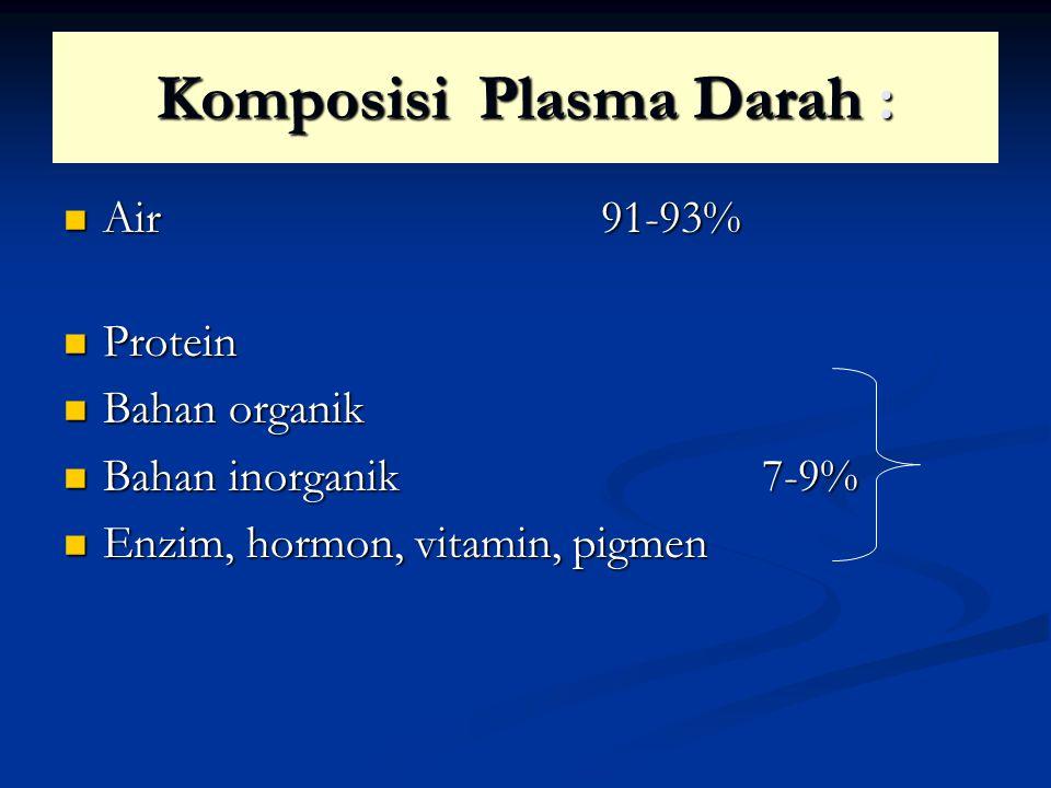 Komposisi Plasma Darah :