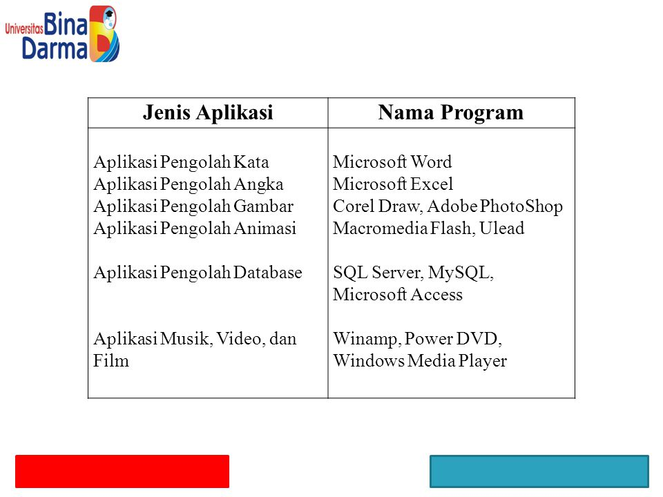 Jenis Aplikasi Nama Program