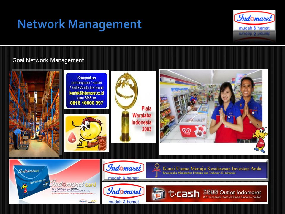 Network Management Goal Network Management
