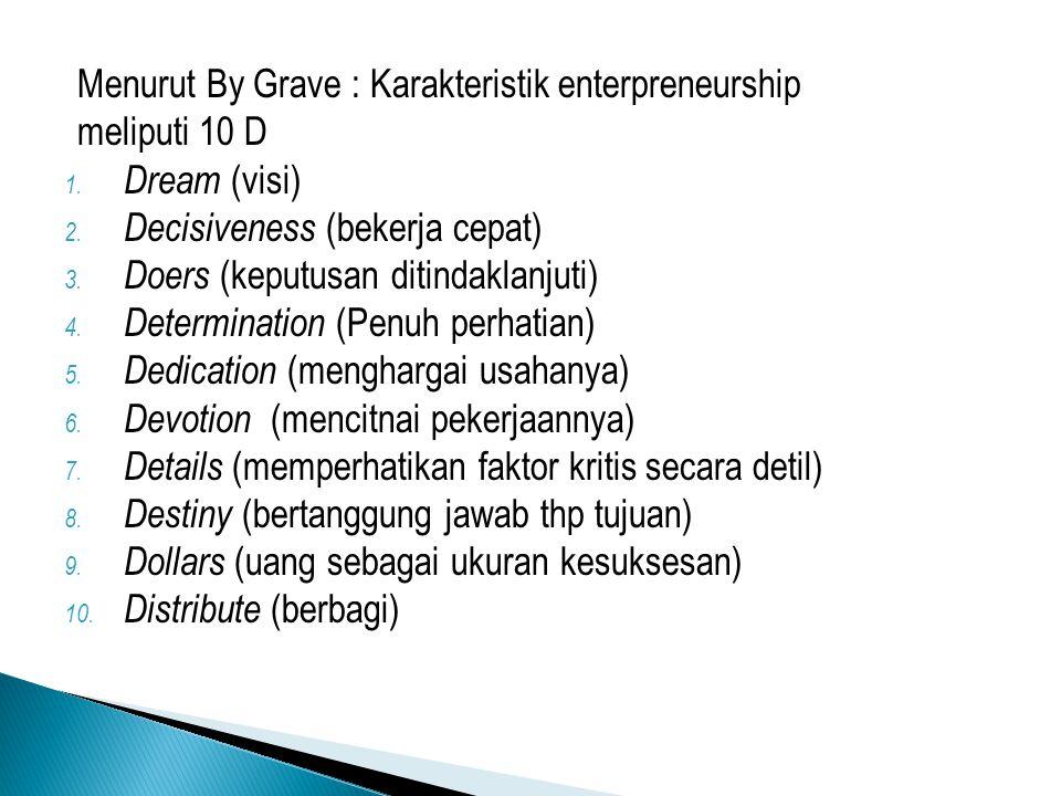 Menurut By Grave : Karakteristik enterpreneurship