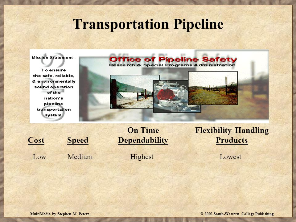 Transportation Pipeline