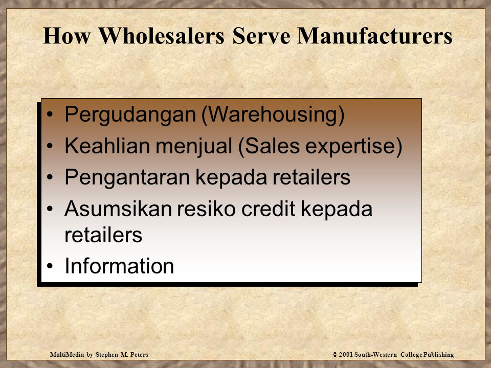 How Wholesalers Serve Manufacturers