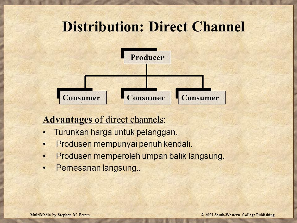 Distribution: Direct Channel