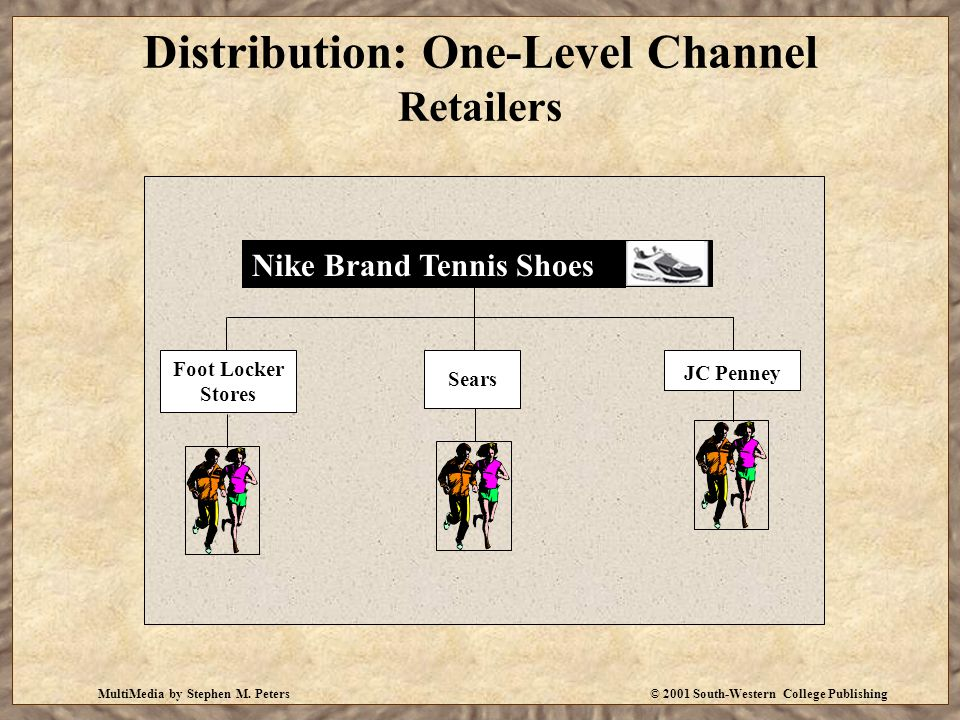 Distribution: One-Level Channel Retailers