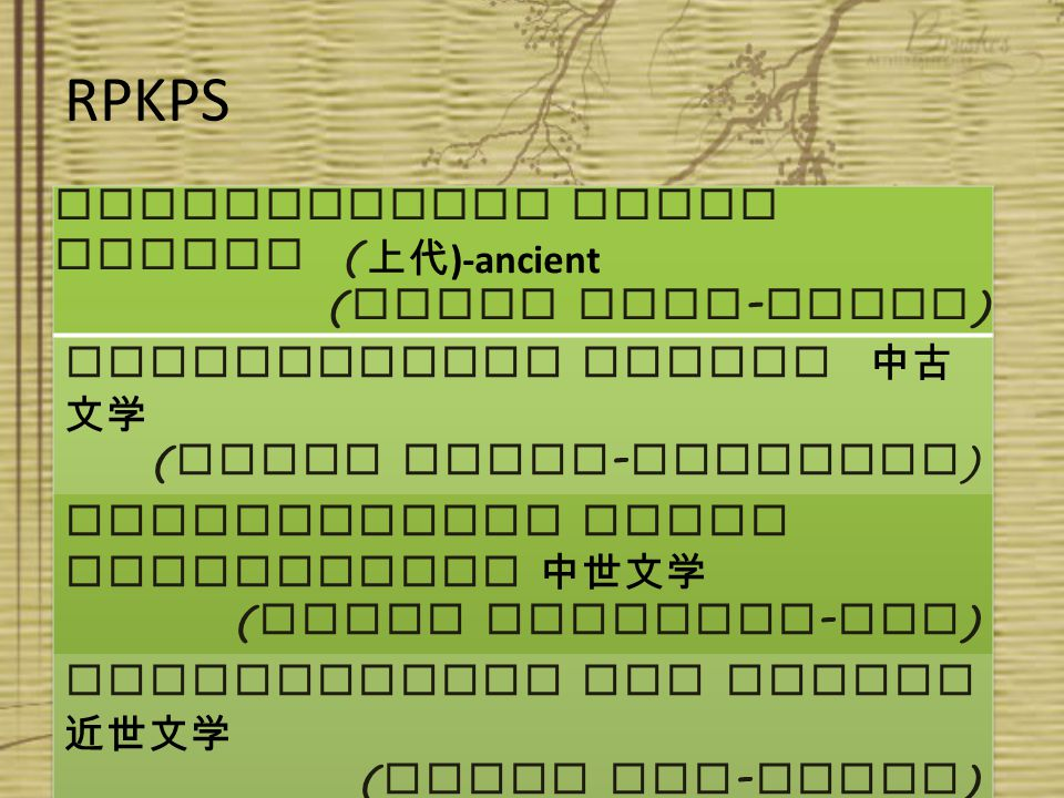 RPKPS Kesusastraan Zaman Joodai (上代)-ancient (Zaman Nara-Heian)