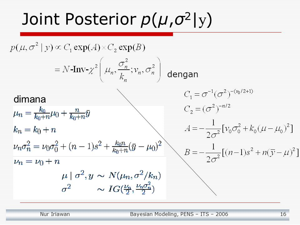 Joint Posterior p(μ,σ2|y)