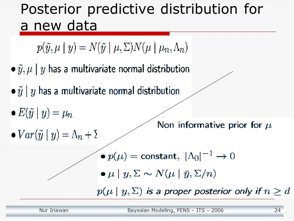 Posterior predictive distribution for a new data