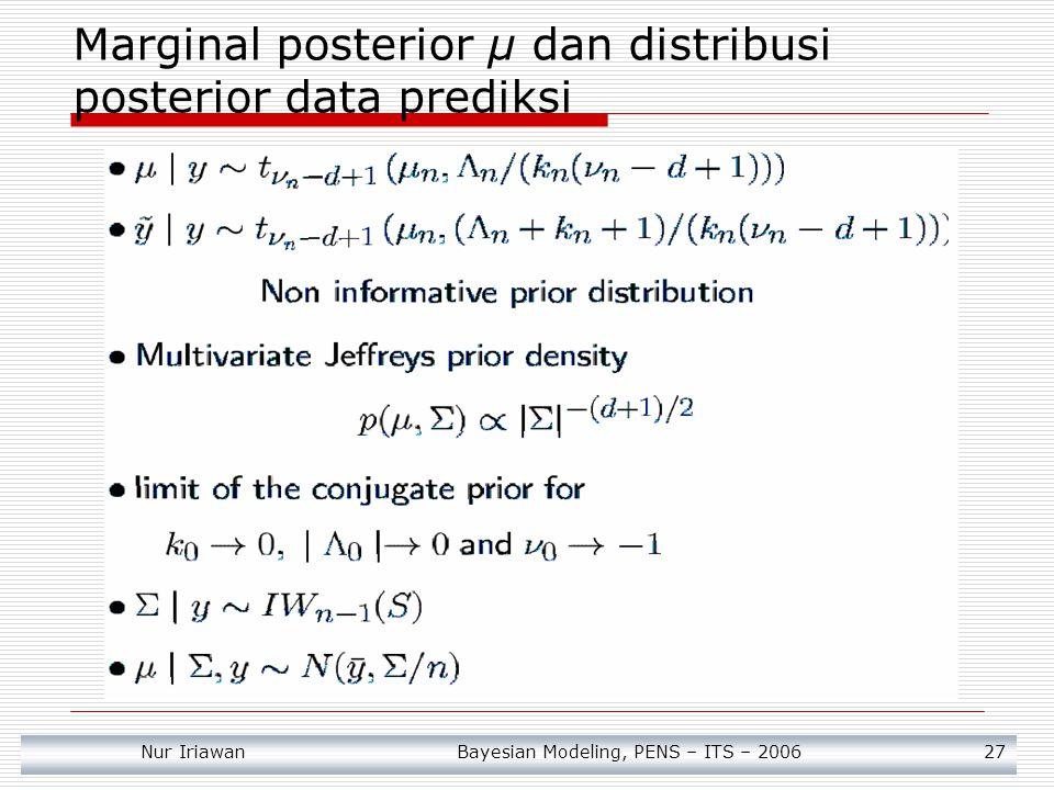 Marginal posterior μ dan distribusi posterior data prediksi