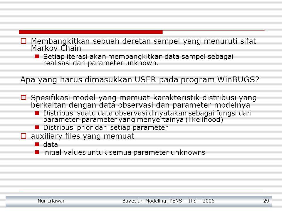 Apa yang harus dimasukkan USER pada program WinBUGS