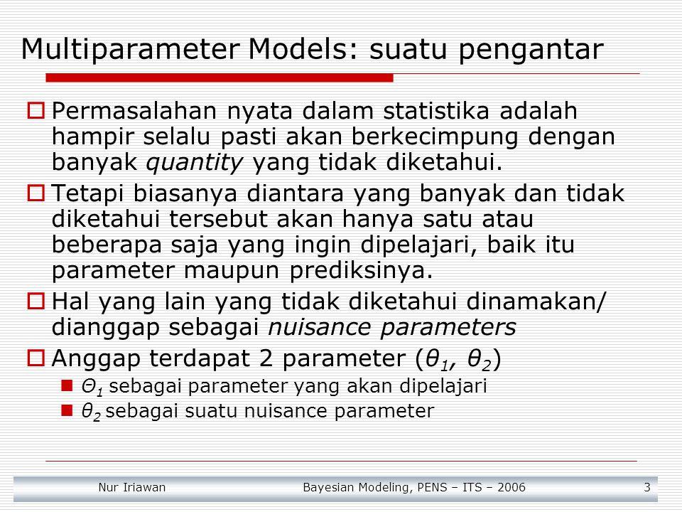 Multiparameter Models: suatu pengantar