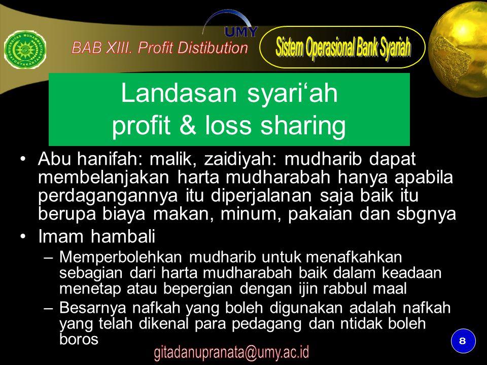 Landasan syari'ah profit & loss sharing
