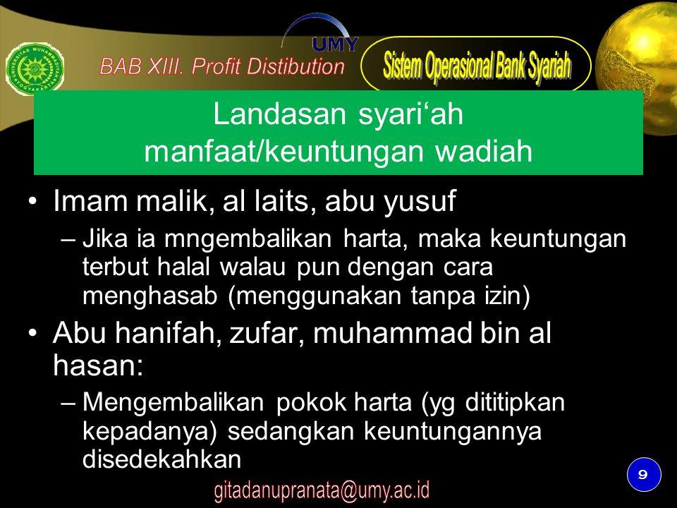 Landasan syari'ah manfaat/keuntungan wadiah