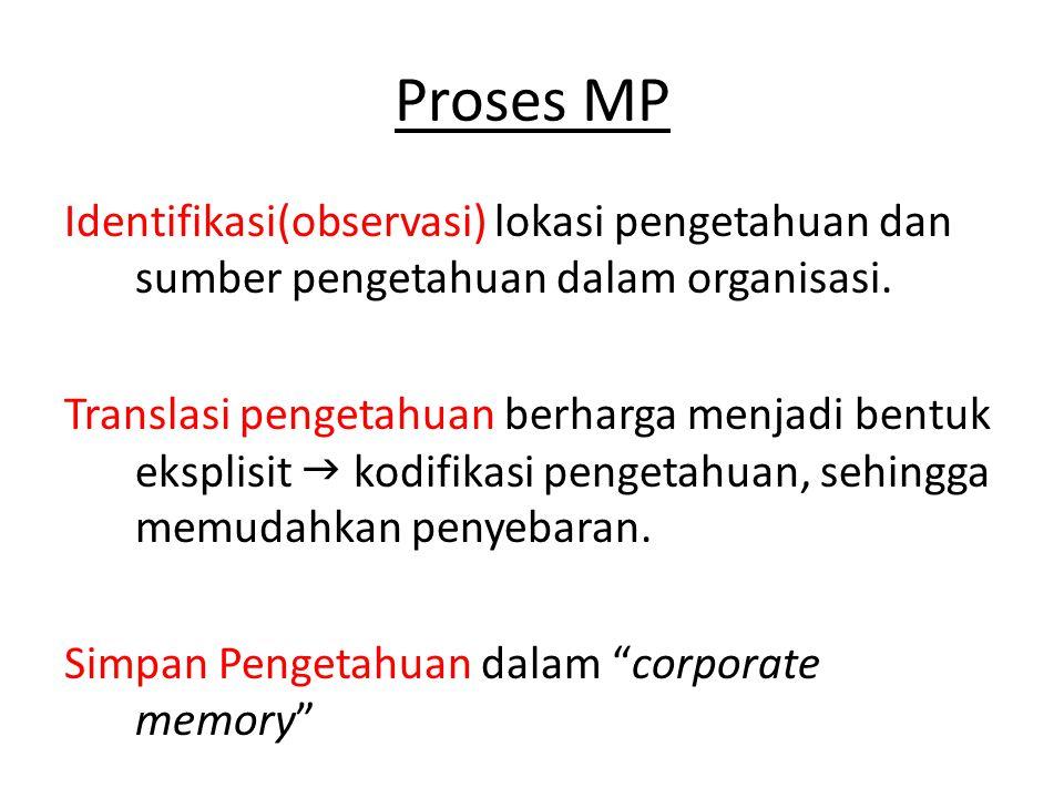 Proses MP