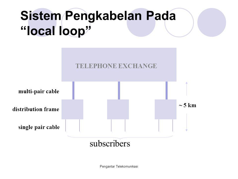 Sistem Pengkabelan Pada local loop