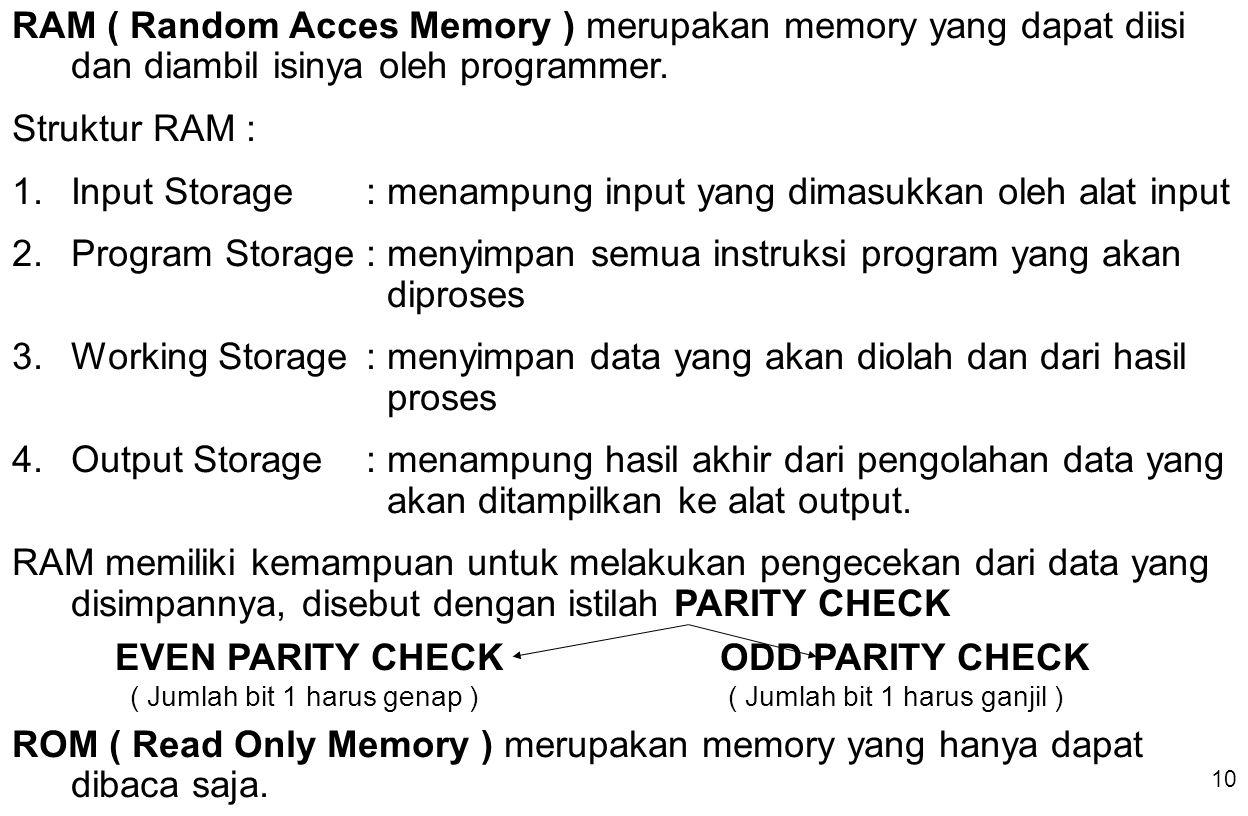 Input Storage : menampung input yang dimasukkan oleh alat input