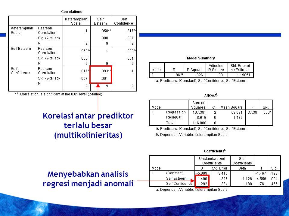 Korelasi antar prediktor terlalu besar (multikolinieritas)
