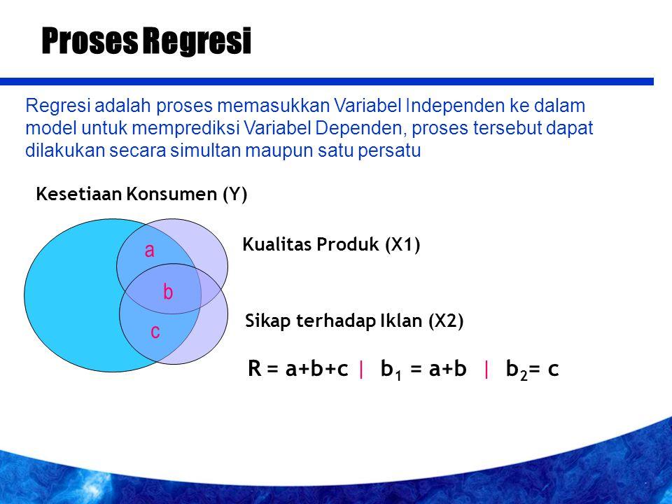 Proses Regresi a b c R = a+b+c | b1 = a+b | b2= c