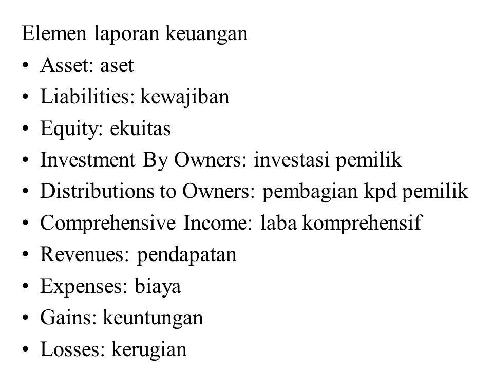 Elemen laporan keuangan