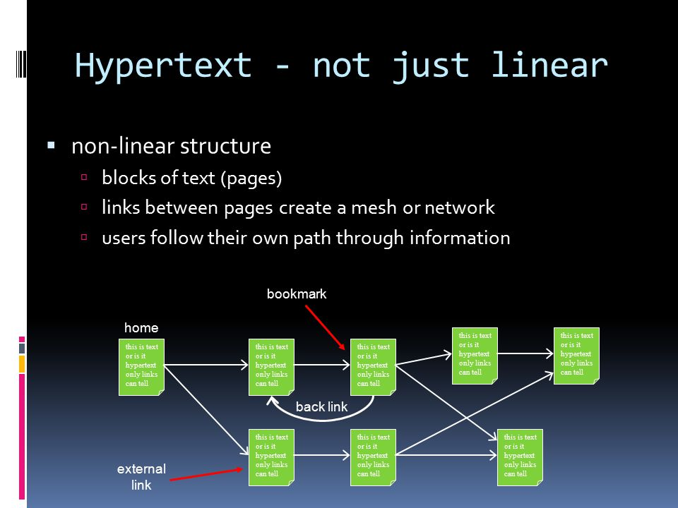 Hypertext - not just linear