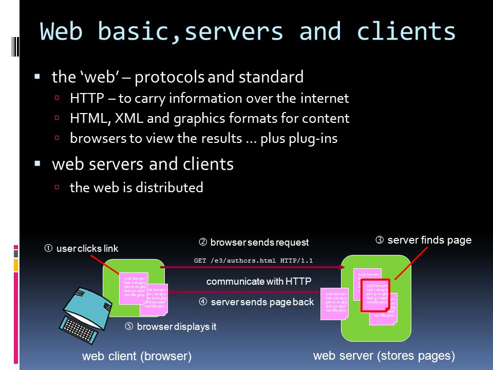 Web basic,servers and clients