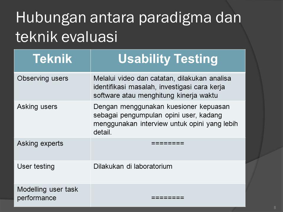 Hubungan antara paradigma dan teknik evaluasi