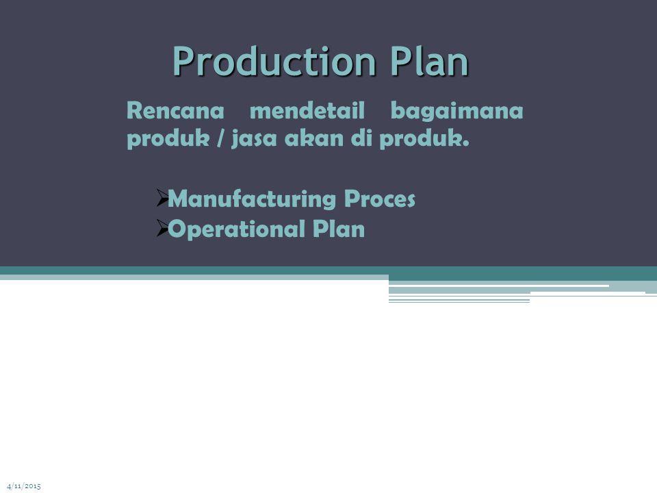 4/10/2017 Production Plan. Rencana mendetail bagaimana produk / jasa akan di produk. Manufacturing Proces.