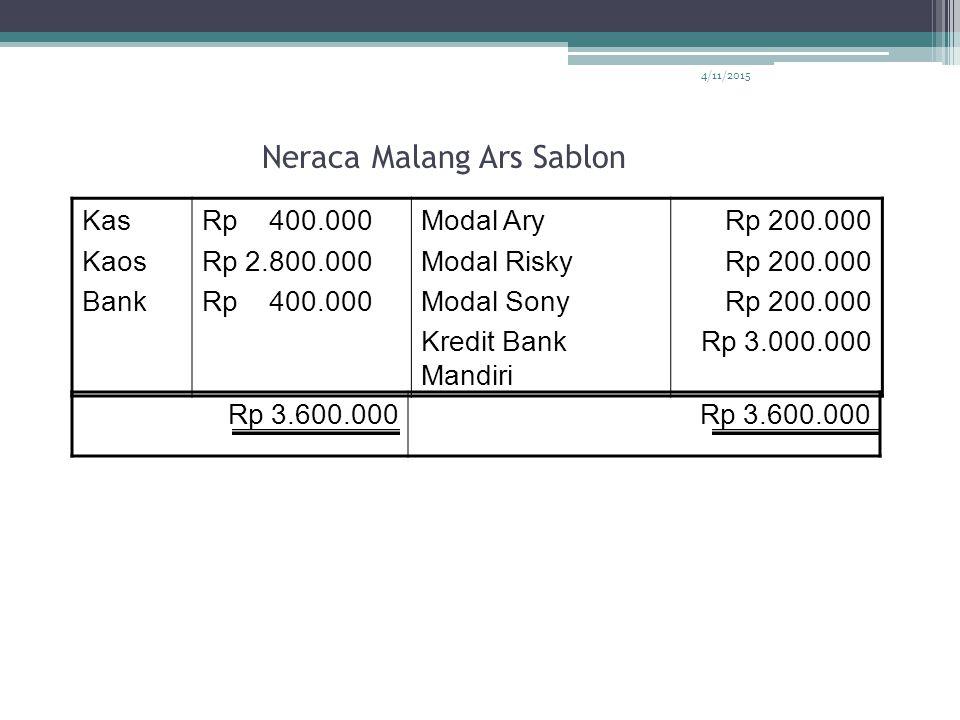Neraca Malang Ars Sablon