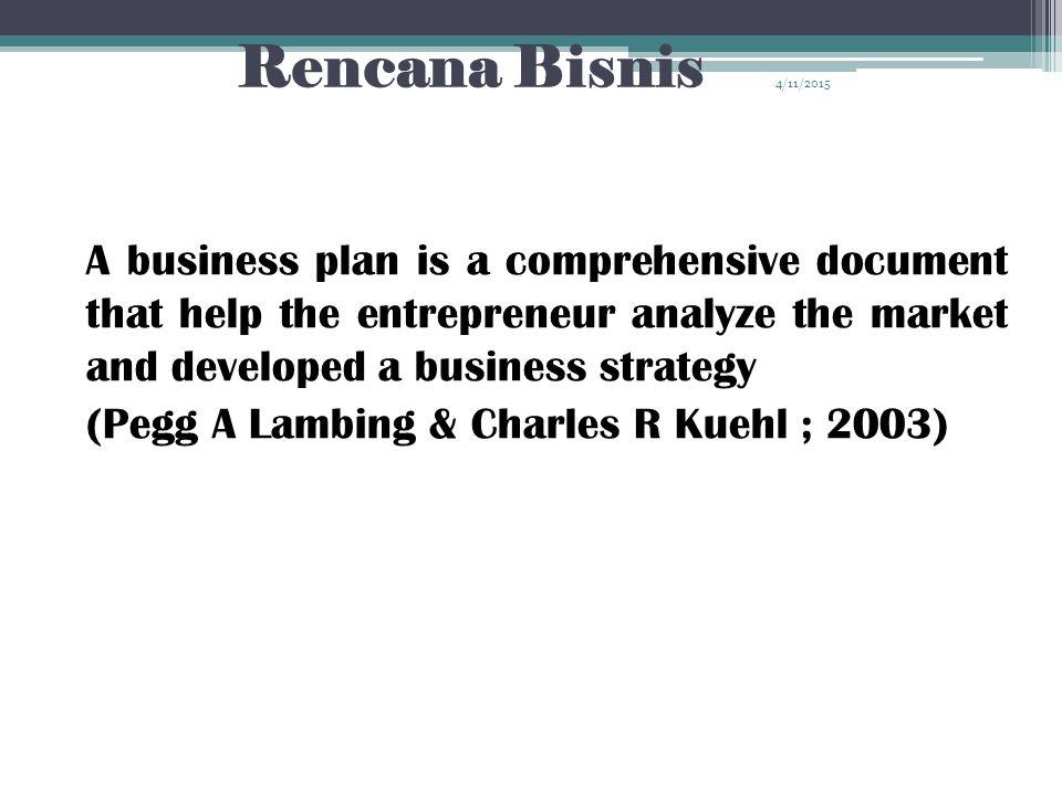 4/10/2017 Rencana Bisnis. 4/10/2017.